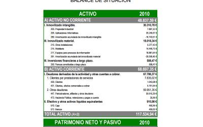 Cuentas Anuales 2011