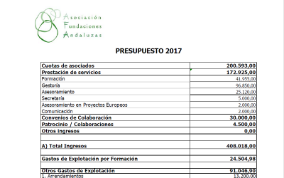 Presupuesto 2017