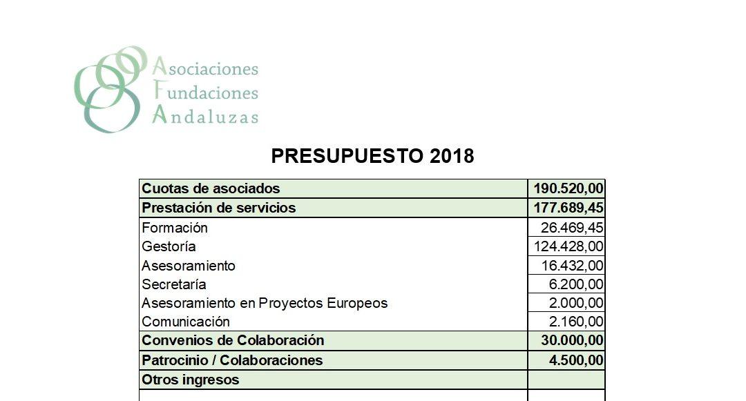 Presupuestos 2018