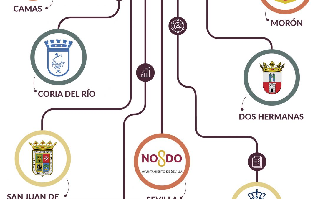 Autismo Sevilla avanza en la Estrategia Regional Andaluza para la Cohesión e Inclusión Social (ERACIS) y ya son más de 70 los Itinerarios Formativos desarrollados con personas desempleadas en riesgo de exclusión social