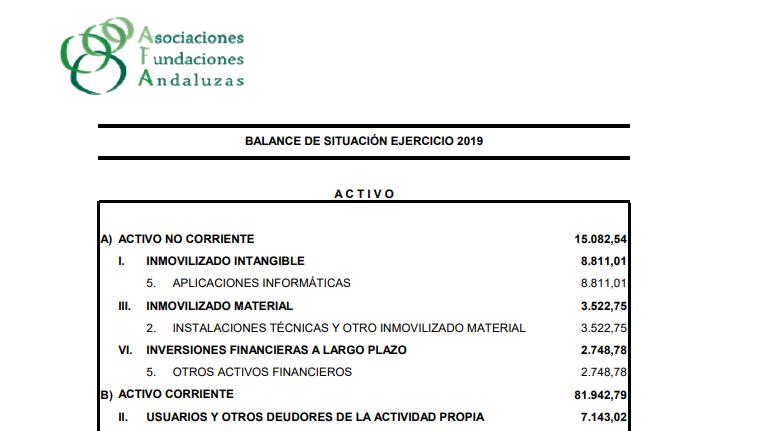 Cuentas Anuales 2019