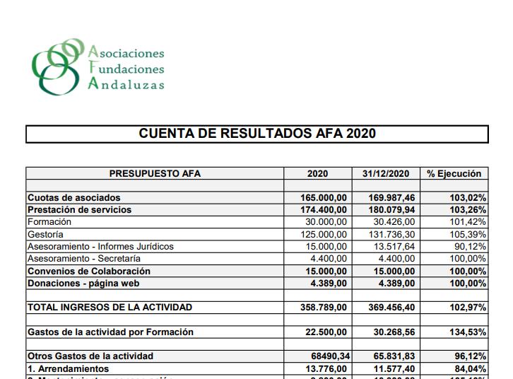 Cuentas Anuales 2020