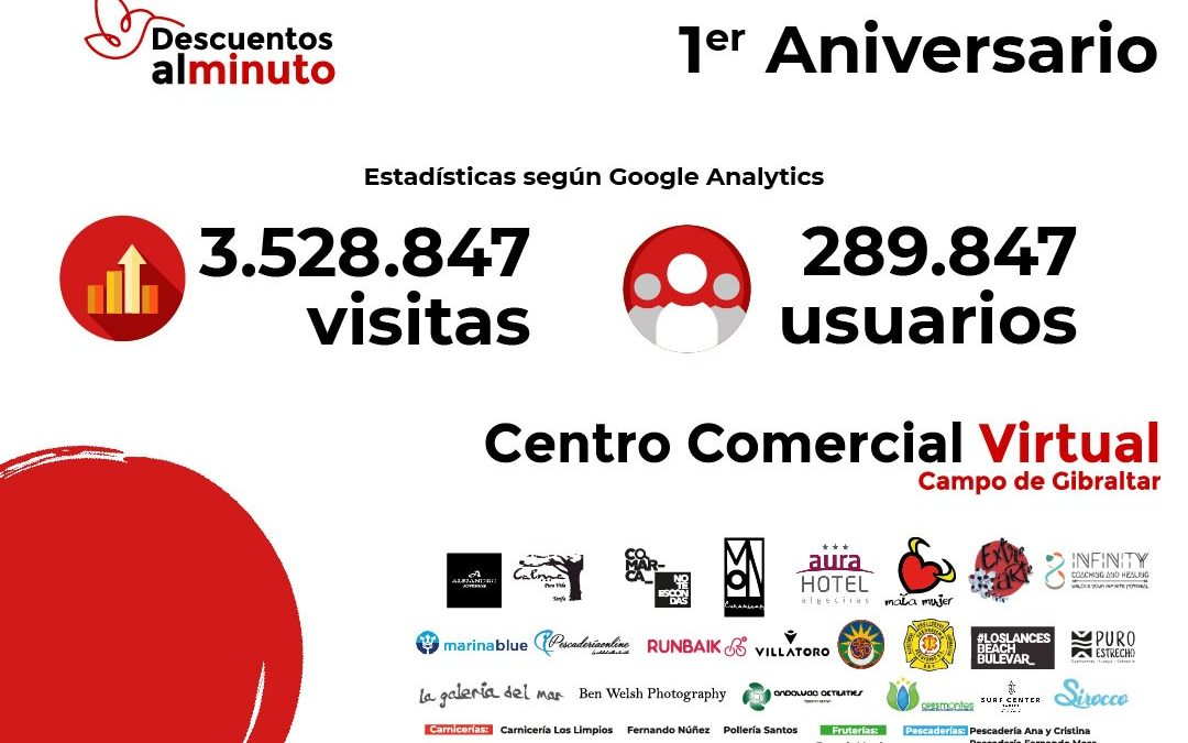 El Centro Comercial Virtual de la Comarca cumple su primer año de vida con más de 3,5 millones de páginas vistas
